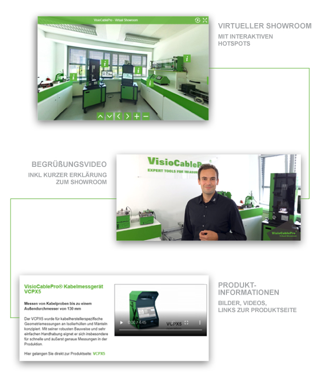 Neuer virtueller VisioCablePro Showroom