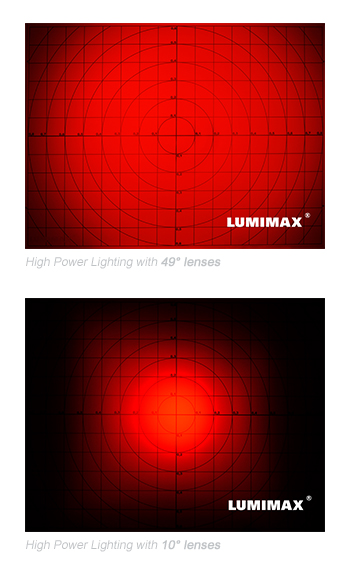 Comparison between 10 ° and 49 ° lenses