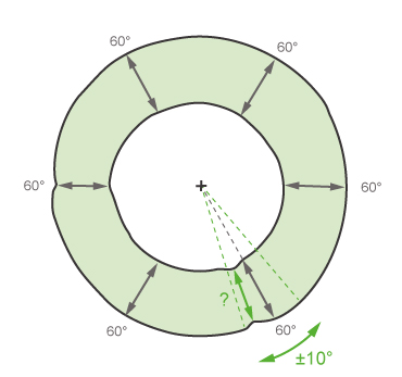 Graphic for 6 radial measurements with filter angle