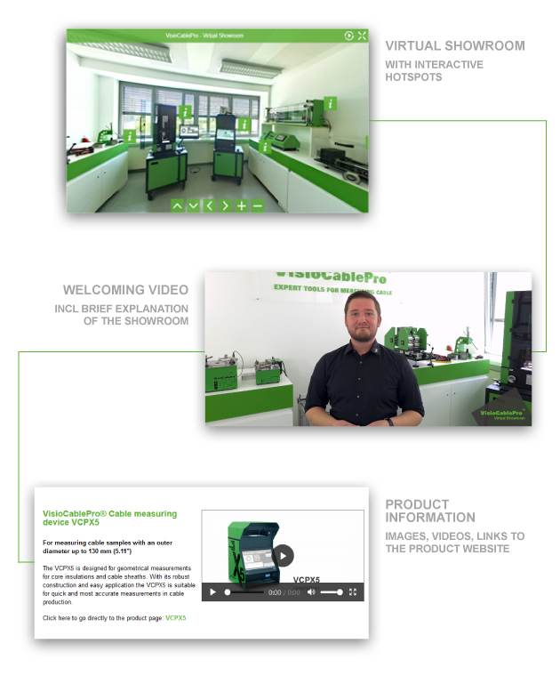 New virtual VisioCablePro showroom