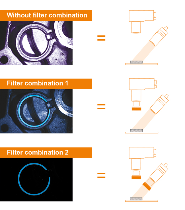 Schema - Without filter combination    Schema - With lens filter, without lighting filter   Schema - With lens and lighting filter