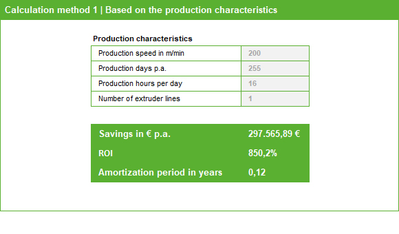 Example Method 1 – Calculation based on your production characteristics