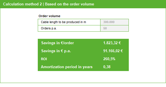 Example Method 2 – Calculation based on your order volume