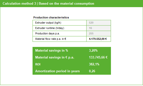 Example Method 3 – Calculation based on your material consumption